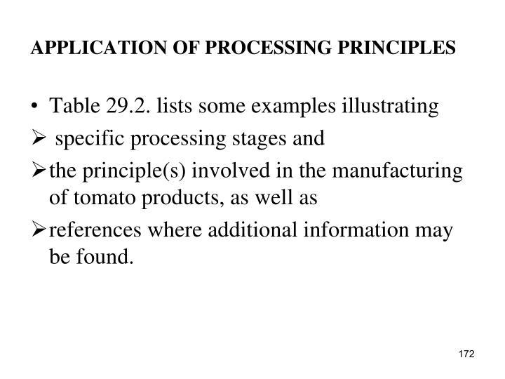 APPLICATION OF PROCESSING PRINCIPLES