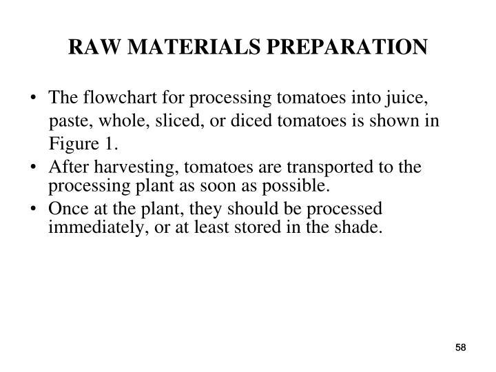 RAW MATERIALS PREPARATION