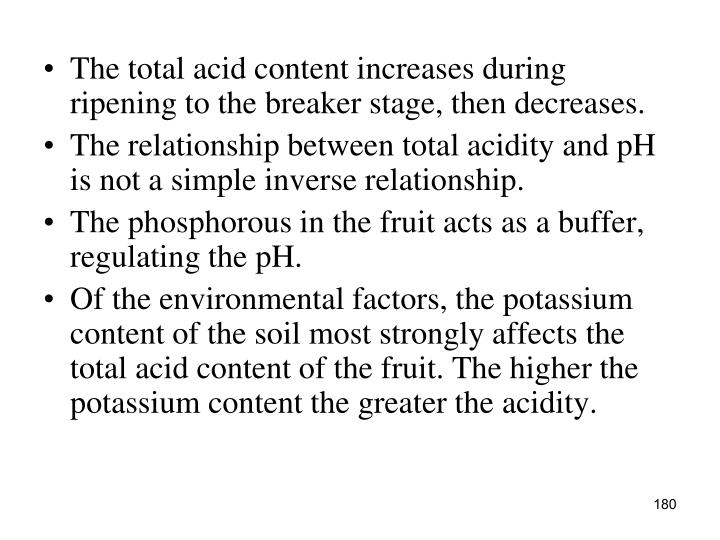 The total acid content increases during ripening to the breaker stage, then decreases.