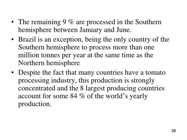 The remaining 9 % are processed in the Southern hemisphere between January and June.