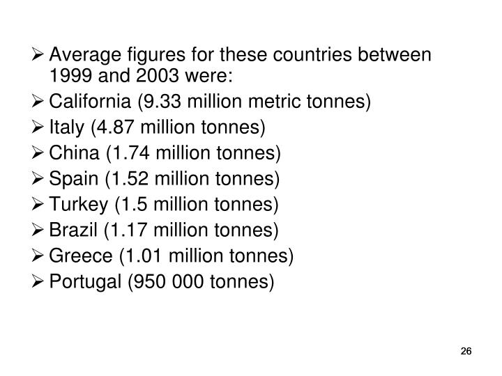 Average figures for these countries between 1999 and 2003 were: