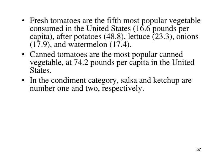 Fresh tomatoes are the fifth most popular vegetable consumed in the United States (16.6 pounds per capita), after potatoes (48.8), lettuce (23.3), onions (17.9), and watermelon (17.4).