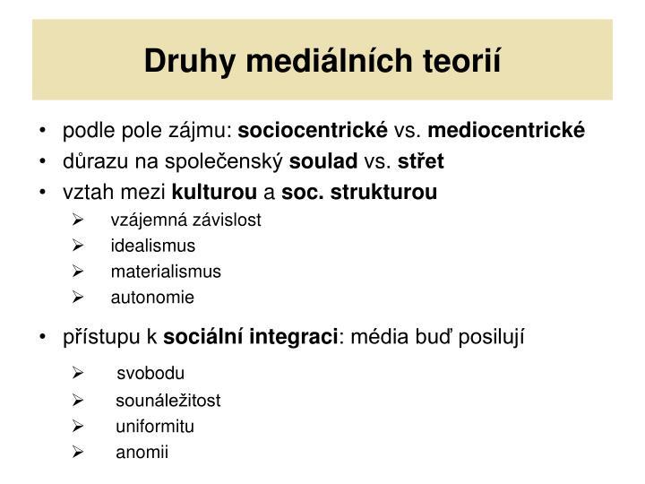 Druhy mediálních teorií