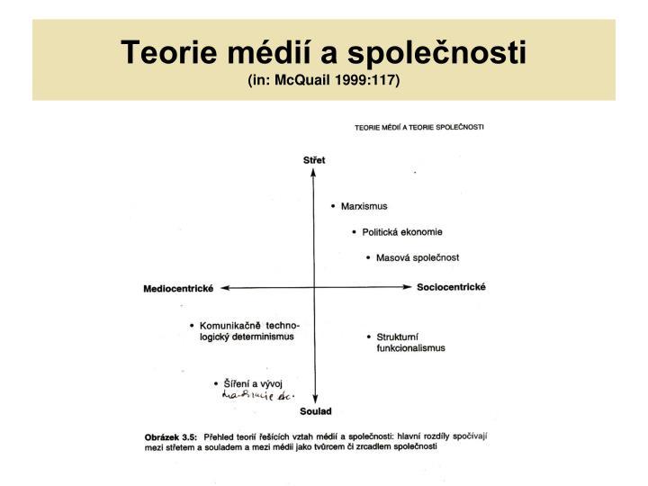 Teorie médií a společnosti
