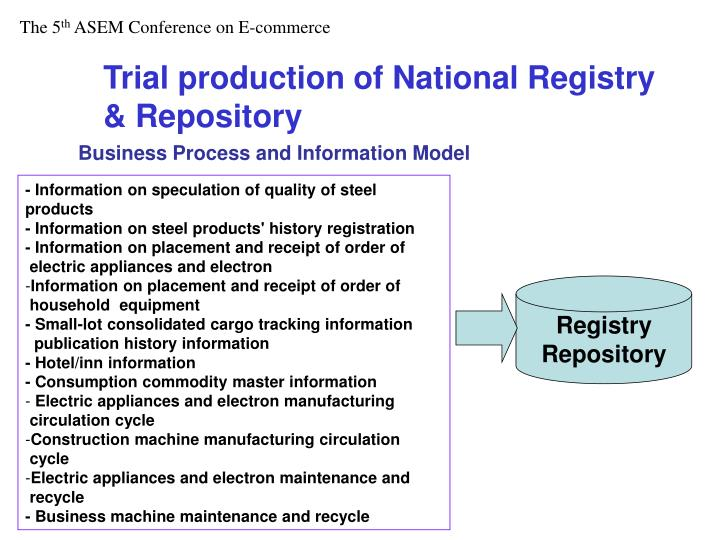 Trial production of National Registry & Repository