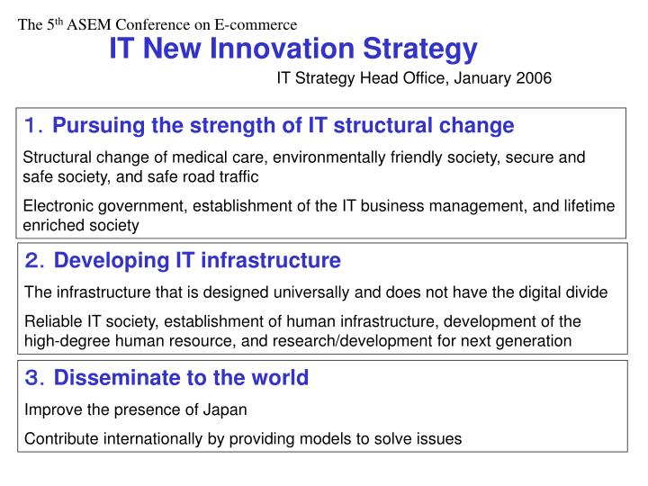 IT New Innovation Strategy
