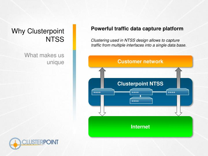 Powerful traffic data capture platform