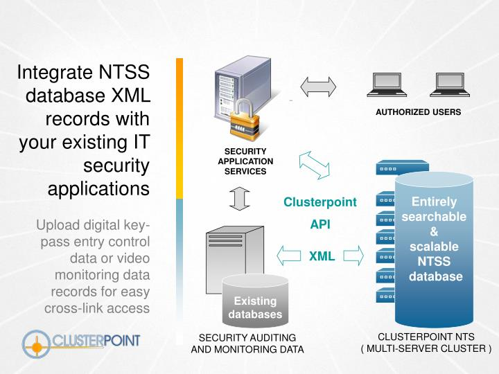 Integrate NTSS database XML records with your existing IT security applications