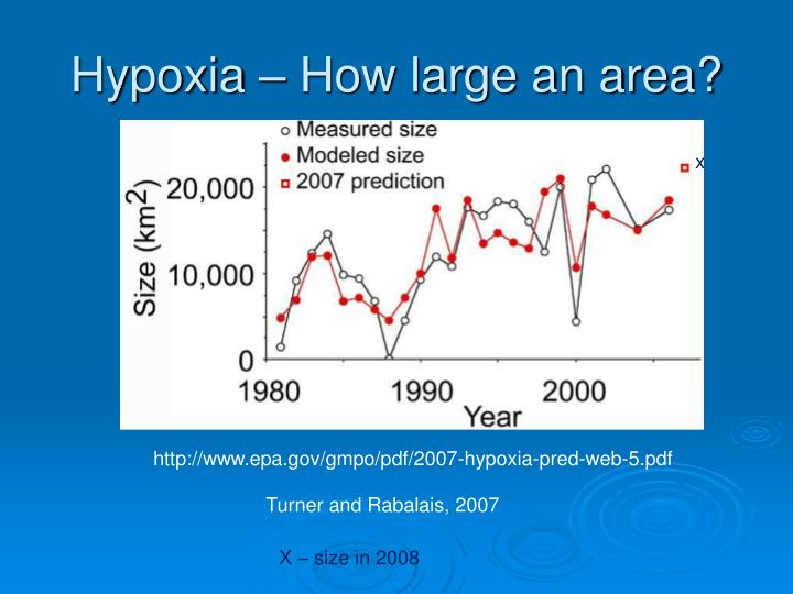 Hypoxia – How large an area?