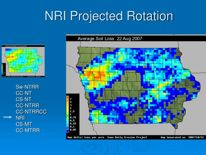NRI Projected Rotation