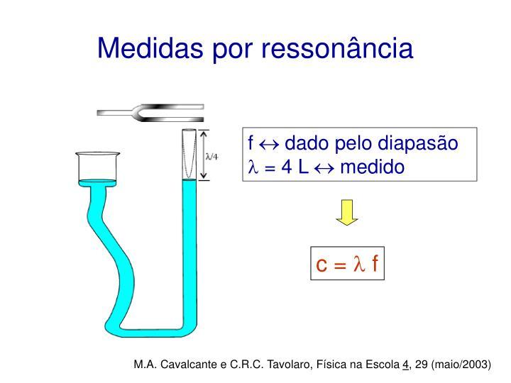 Medidas por ressonância