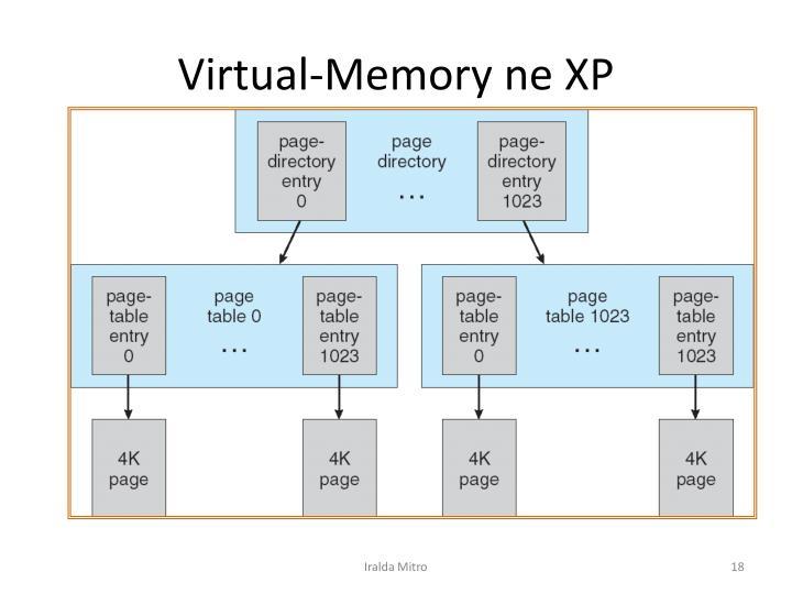 Virtual-Memory