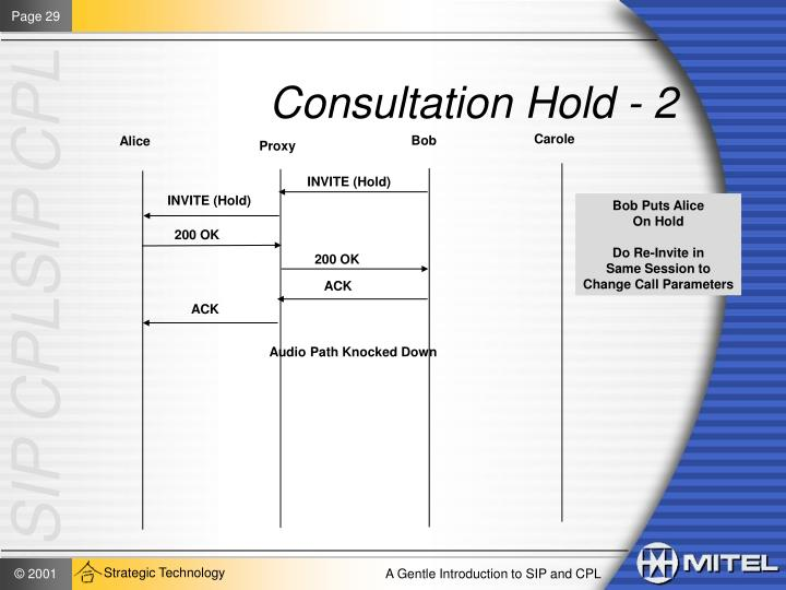 Consultation Hold - 2