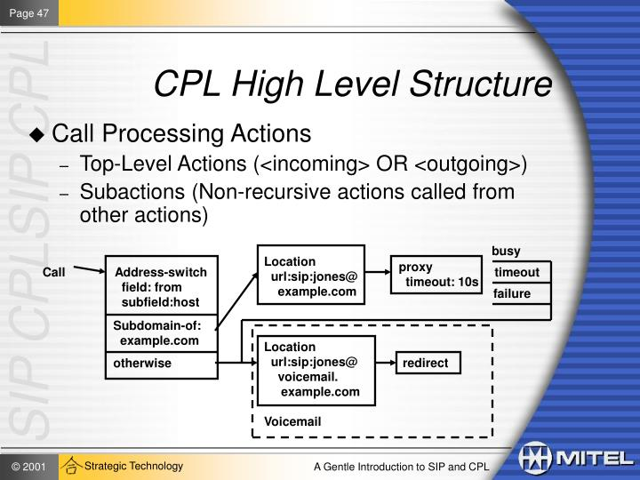 CPL High Level Structure