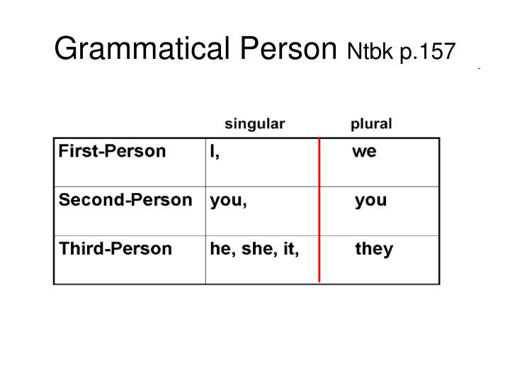 Grammatical Person
