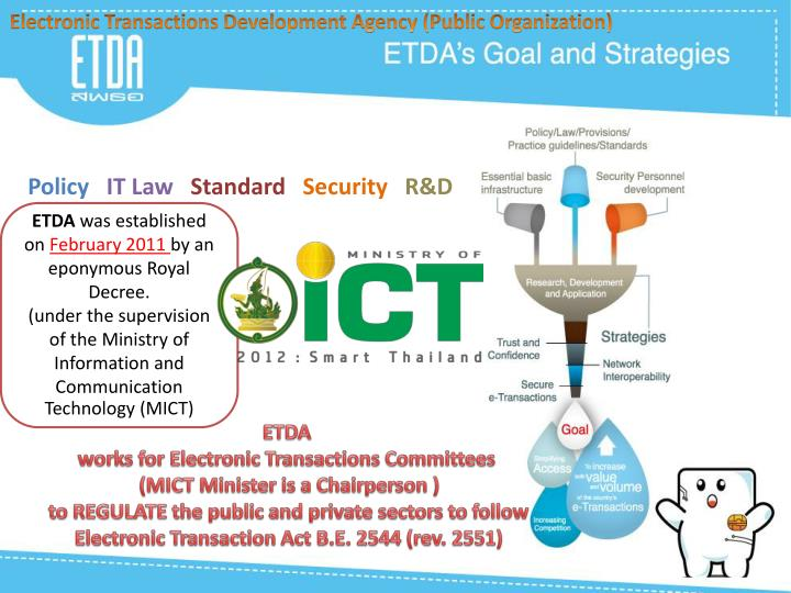 Electronic Transactions Development Agency (Public Organization)