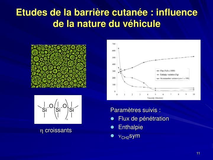 Etudes de la barrière cutanée : influence de la nature du véhicule