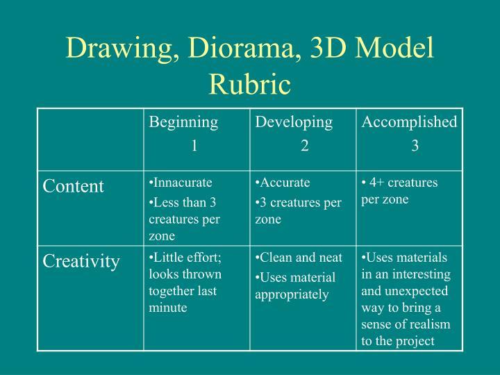 Drawing, Diorama, 3D Model