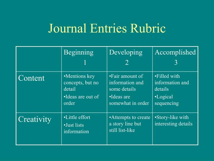 Journal Entries Rubric