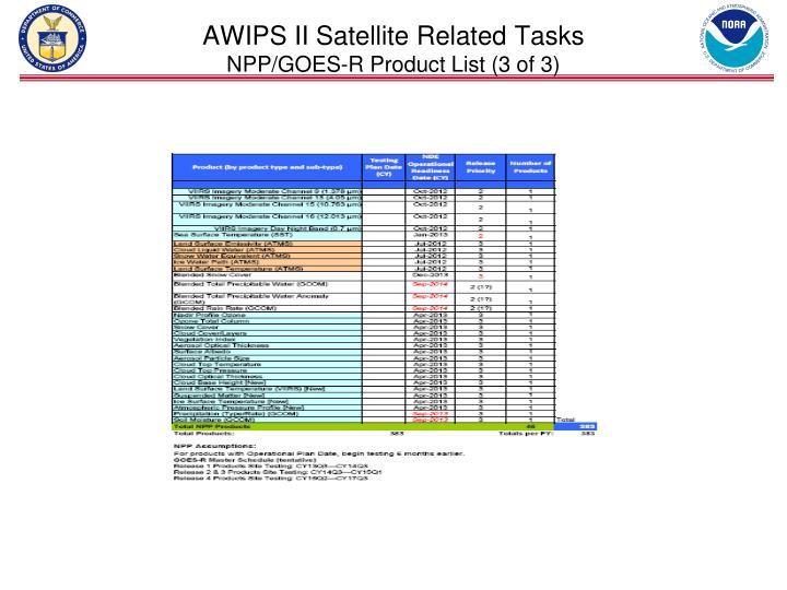 AWIPS II Satellite Related Tasks