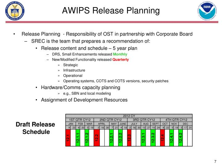 AWIPS Release Planning