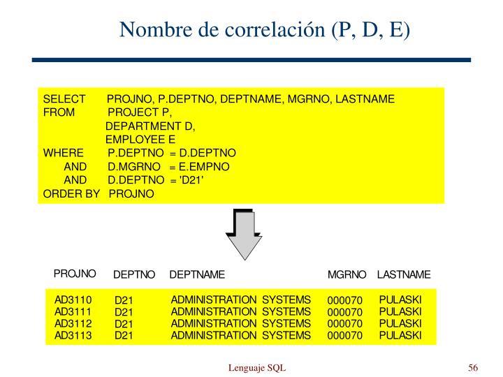 Nombre de correlación (P, D, E)