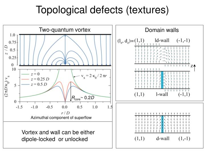 Topological defects (textures)