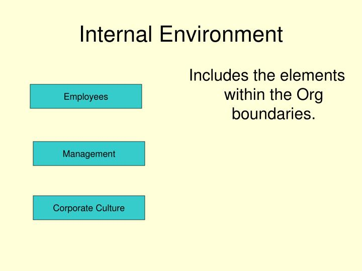Includes the elements within the Org boundaries.