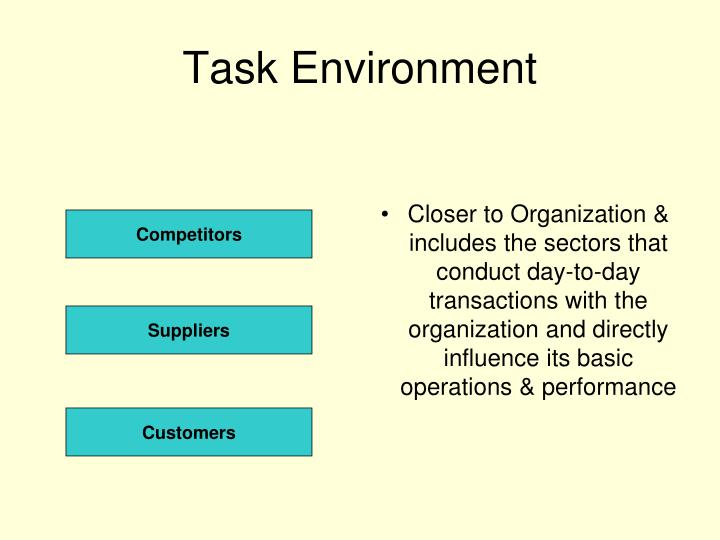 Closer to Organization & includes the sectors that conduct day-to-day transactions with the organization and directly influence its basic operations & performance