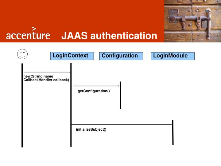 JAAS authentication