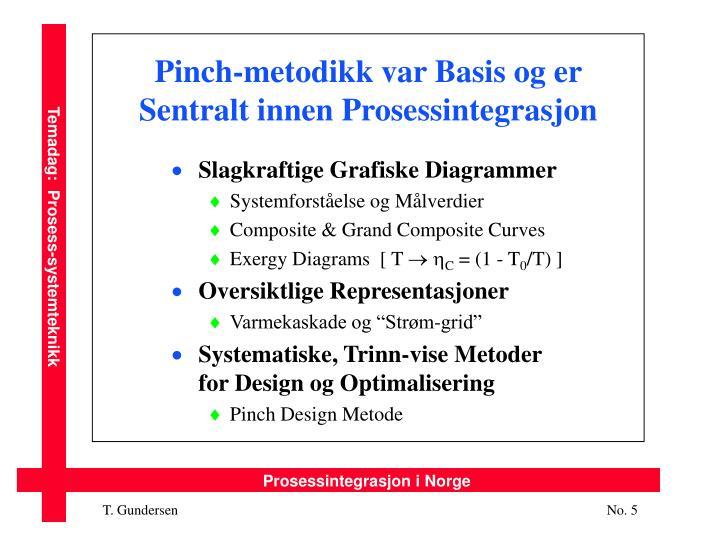 Pinch-metodikk var Basis og er Sentralt innen Prosessintegrasjon