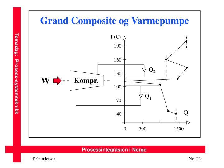 Grand Composite og Varmepumpe