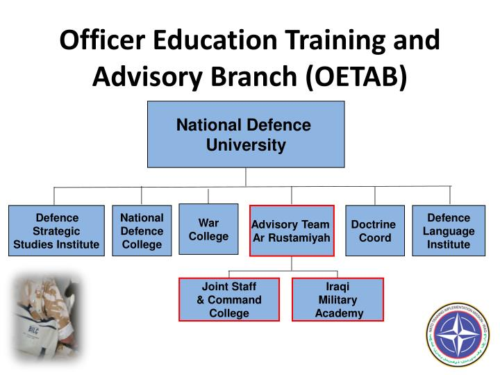Officer Education Training and Advisory Branch (OETAB)