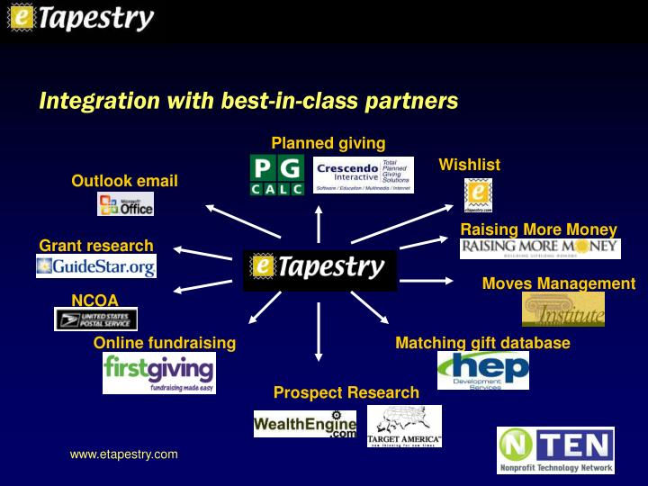 Integration with best-in-class partners