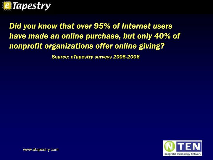 Did you know that over 95% of Internet users have made an online purchase, but only 40% of nonprofit organizations offer online giving?