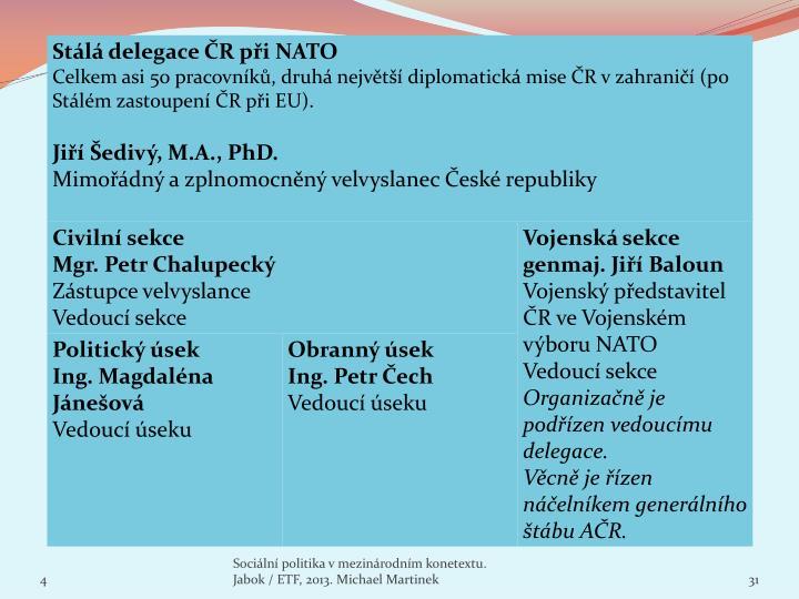 Sociální politika v mezinárodním konetextu.       Jabok / ETF, 2013. Michael Martinek