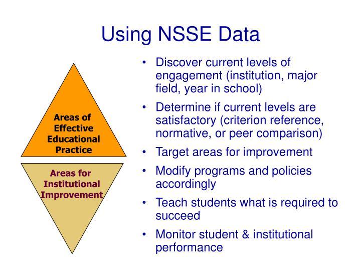 Using NSSE Data