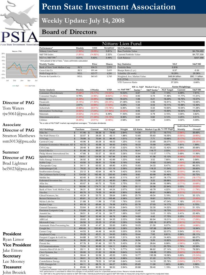 Penn State Investment Association