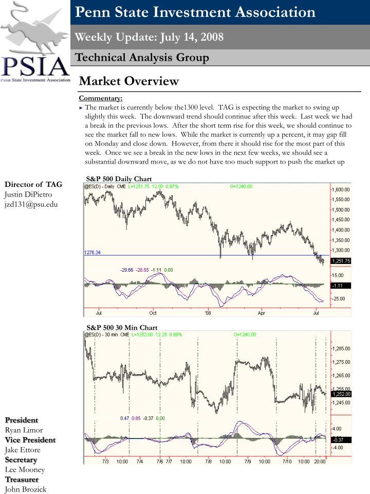 Penn State Investment Association