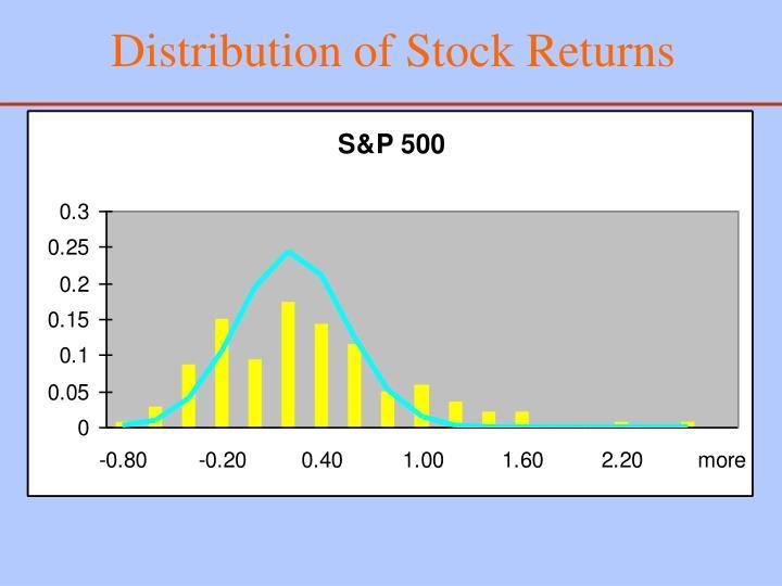 Distribution of Stock Returns