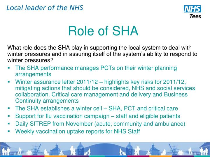 Role of SHA