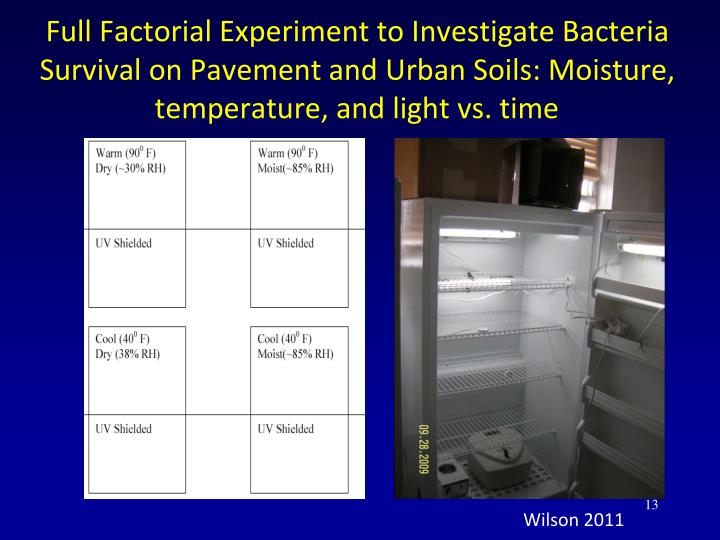 Full Factorial Experiment to Investigate Bacteria Survival on Pavement and Urban Soils: Moisture, temperature, and light vs. time