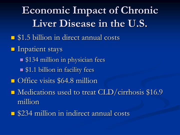 Economic Impact of Chronic Liver Disease in the U.S.
