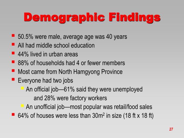 Demographic Findings