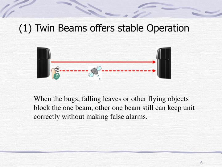 (1) Twin Beams offers stable Operation