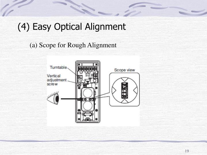 (4) Easy Optical Alignment