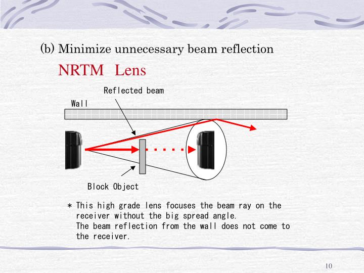 (b) Minimize unnecessary beam reflection