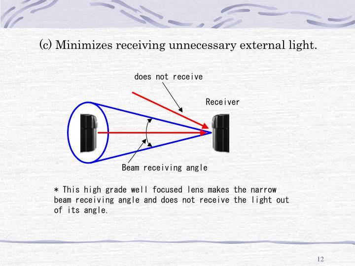 (c) Minimizes receiving unnecessary external light.
