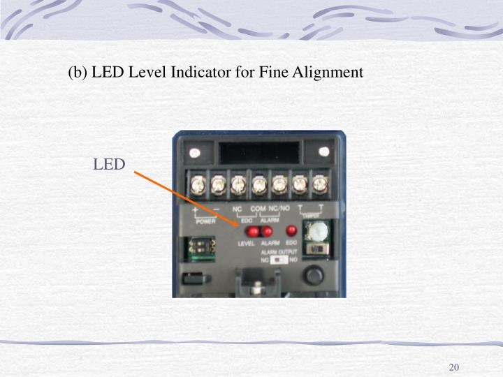 (b) LED Level Indicator for Fine Alignment