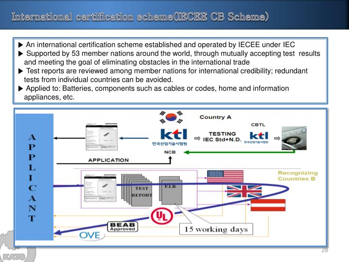 International certification scheme(IECEE CB Scheme)
